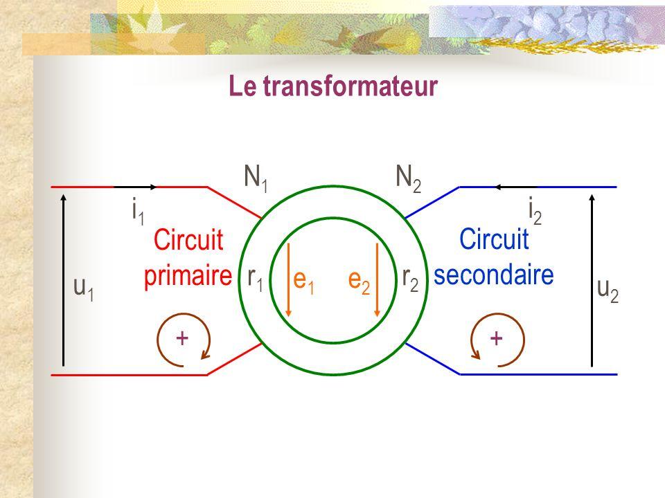 Le transformateur N1 r1 N2 r2 Circuit primaire u1 i1 Circuit secondaire u2 i2 e1 e2 + +