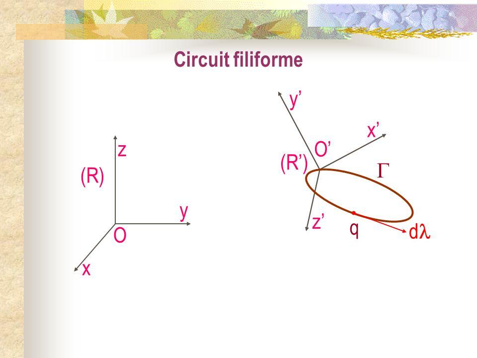 Circuit filiforme O' x' y' z' (R') O x y z (R)  d q
