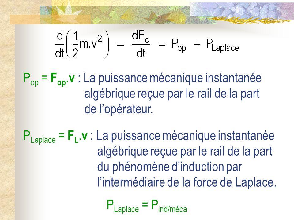 Pop = Fop.v : La puissance mécanique instantanée algébrique reçue par le rail de la part de l'opérateur.