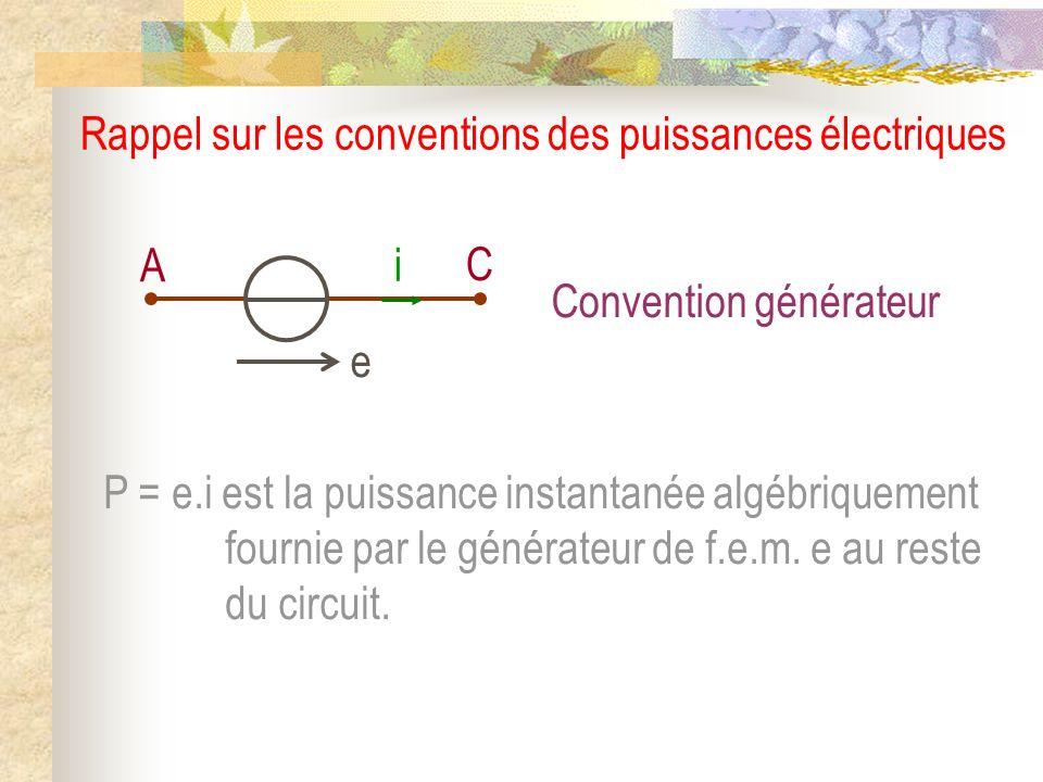 Rappel sur les conventions des puissances électriques