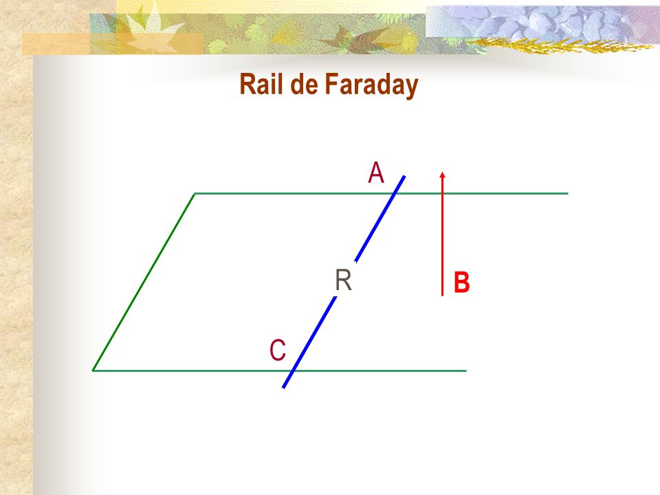 Rail de Faraday B A C R