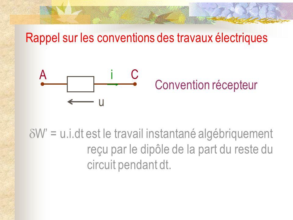 Rappel sur les conventions des travaux électriques