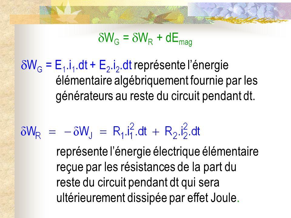 WG = WR + dEmag