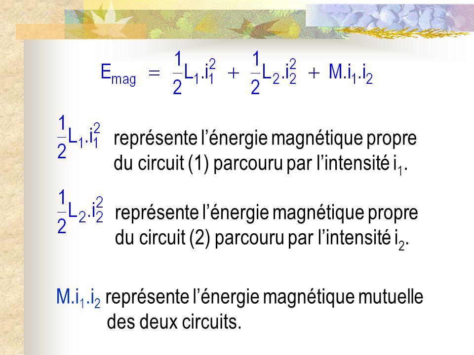 représente l'énergie magnétique propre du circuit (1) parcouru par l'intensité i1.