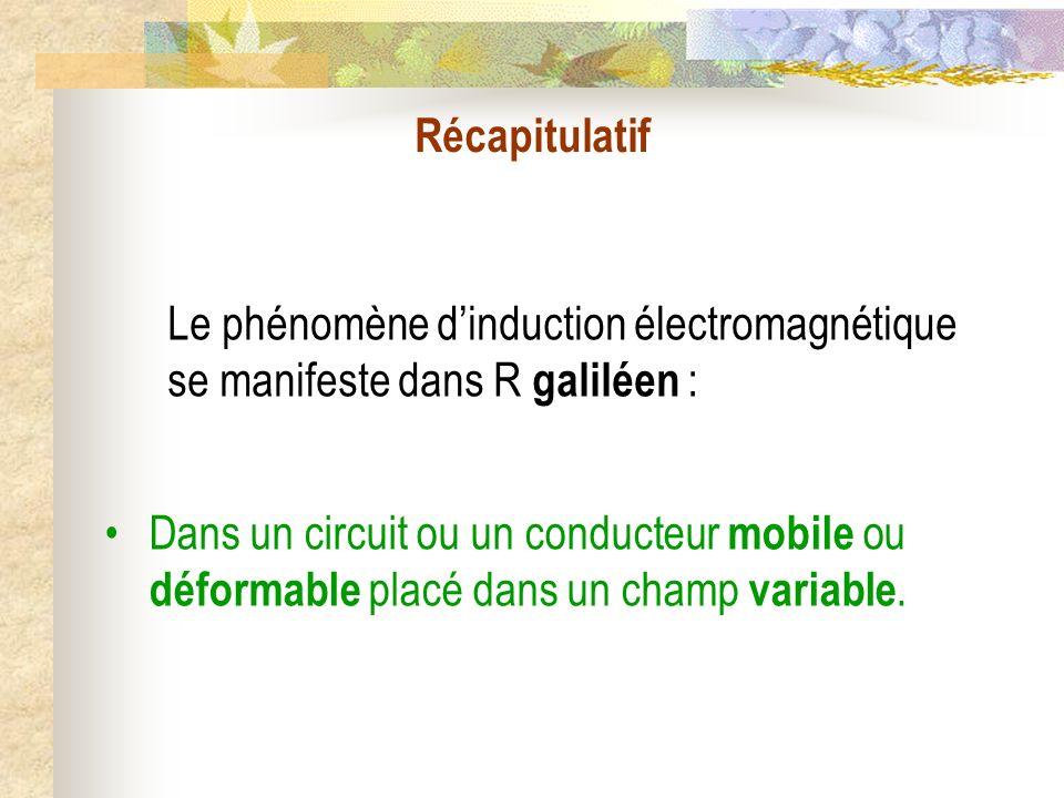 RécapitulatifLe phénomène d'induction électromagnétique se manifeste dans R galiléen :