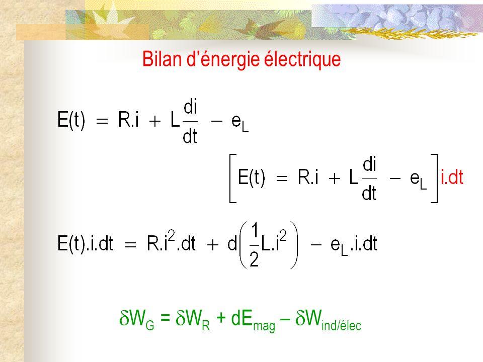 Bilan d'énergie électrique