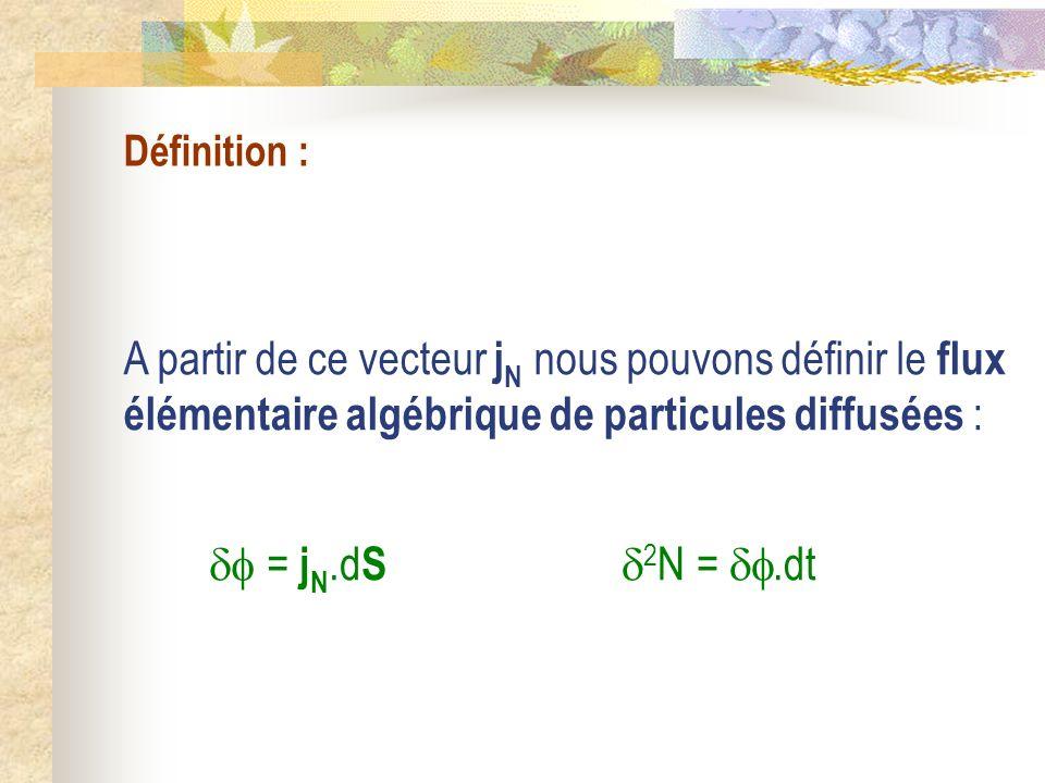 Définition : A partir de ce vecteur jN nous pouvons définir le flux élémentaire algébrique de particules diffusées :