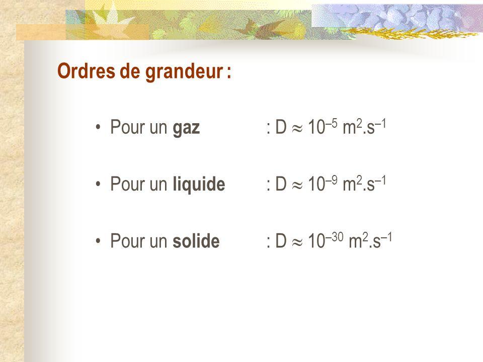Ordres de grandeur : Pour un gaz : D  10–5 m2.s–1 Pour un liquide