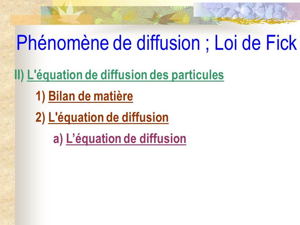 Phénomène de diffusion ; Loi de Fick