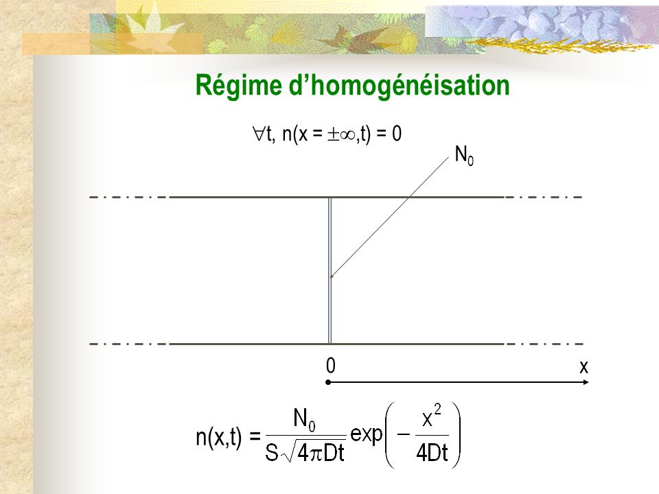 Régime d'homogénéisation