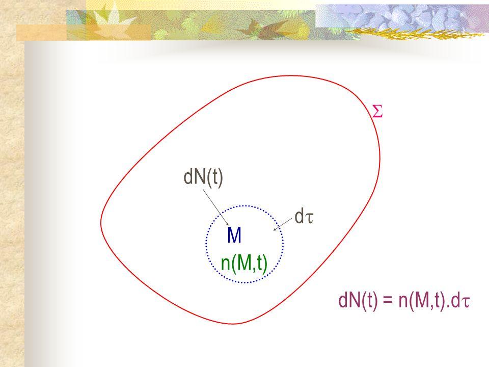  dN(t) d M n(M,t) dN(t) = n(M,t).d
