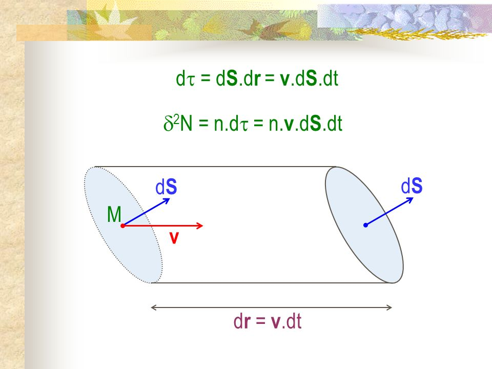 d = dS.dr = v.dS.dt 2N = n.d = n.v.dS.dt dS v M dr = v.dt