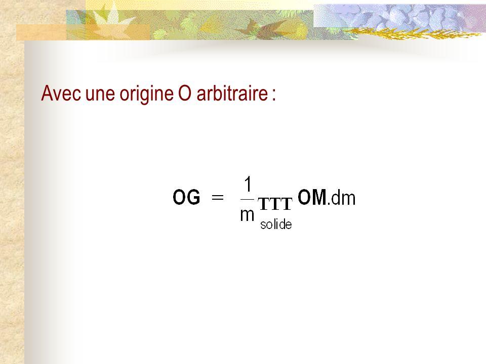 Avec une origine O arbitraire :