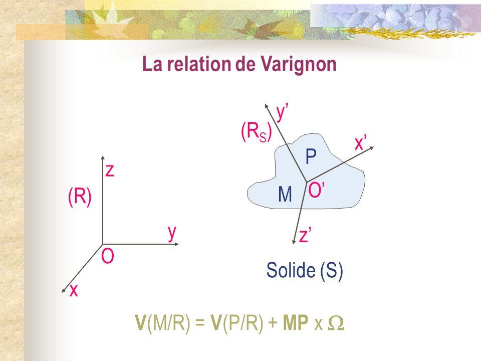 La relation de Varignon