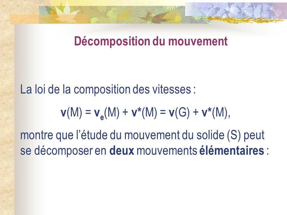 v(M) = ve(M) + v*(M) = v(G) + v*(M),
