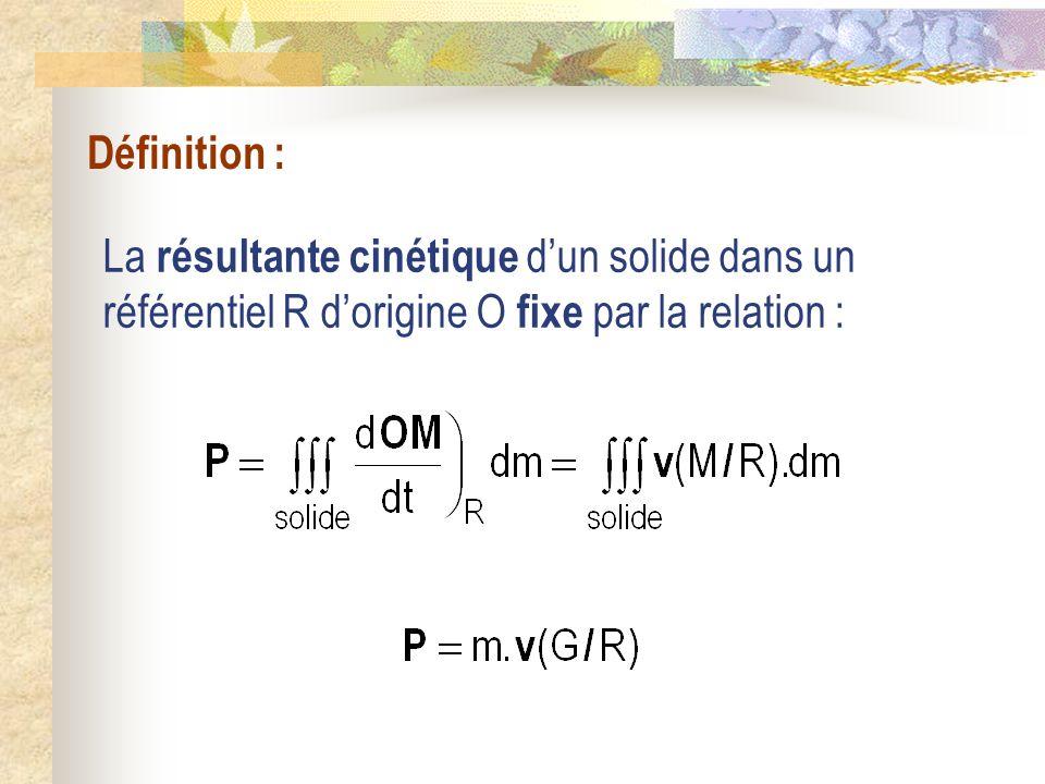 Définition : La résultante cinétique d'un solide dans un référentiel R d'origine O fixe par la relation :