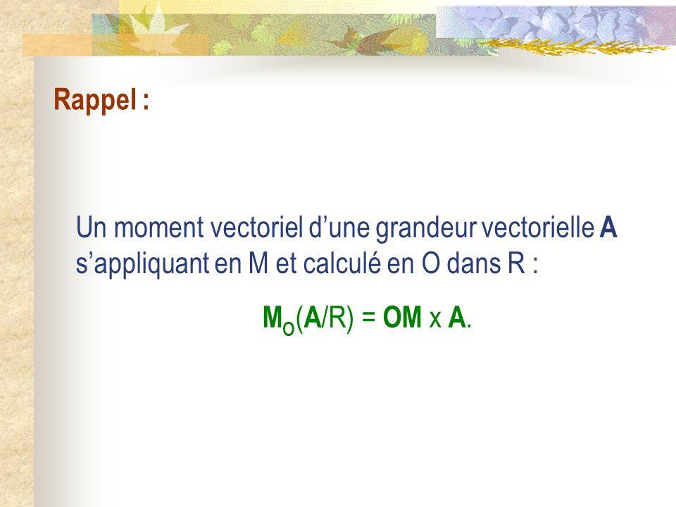 Rappel : Un moment vectoriel d'une grandeur vectorielle A s'appliquant en M et calculé en O dans R :