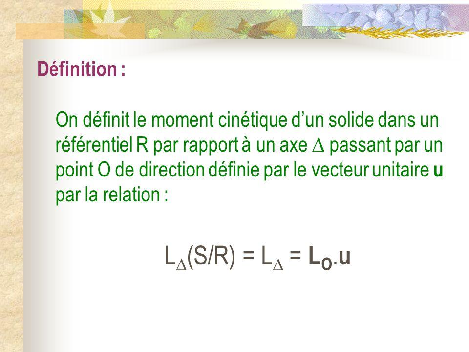 L(S/R) = L = LO.u Définition :