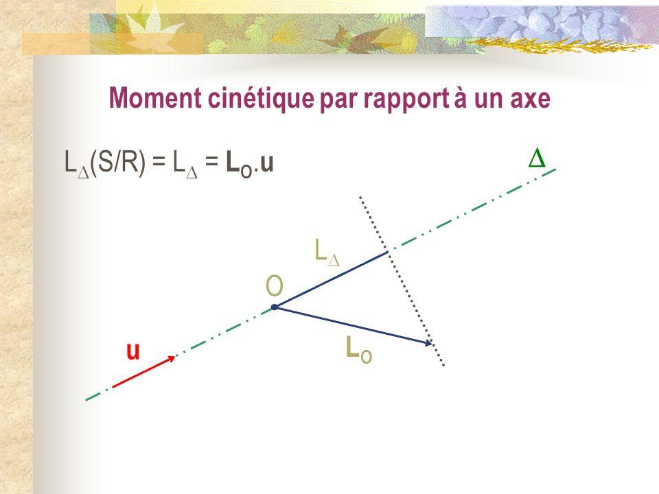 Moment cinétique par rapport à un axe