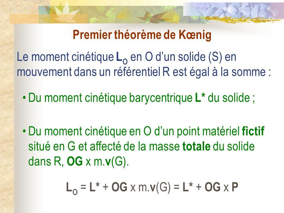 Premier théorème de Kœnig