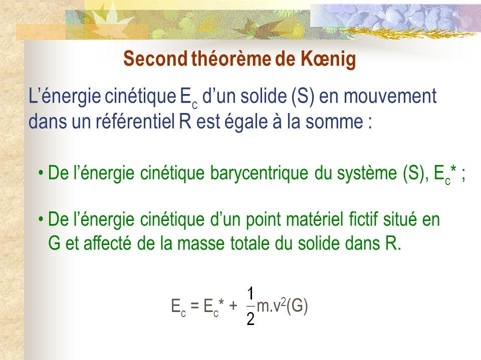 Second théorème de Kœnig