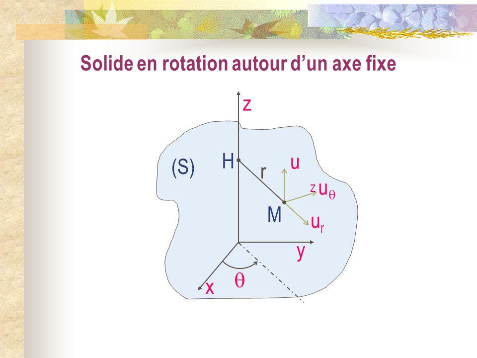 Solide en rotation autour d'un axe fixe