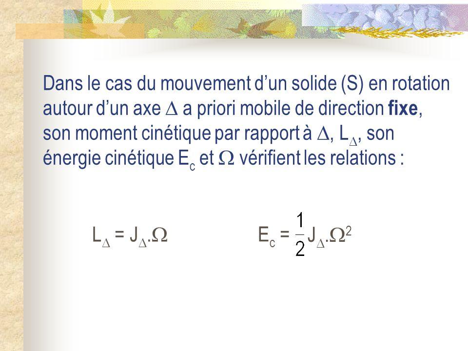 Dans le cas du mouvement d'un solide (S) en rotation autour d'un axe  a priori mobile de direction fixe, son moment cinétique par rapport à , L, son énergie cinétique Ec et  vérifient les relations :