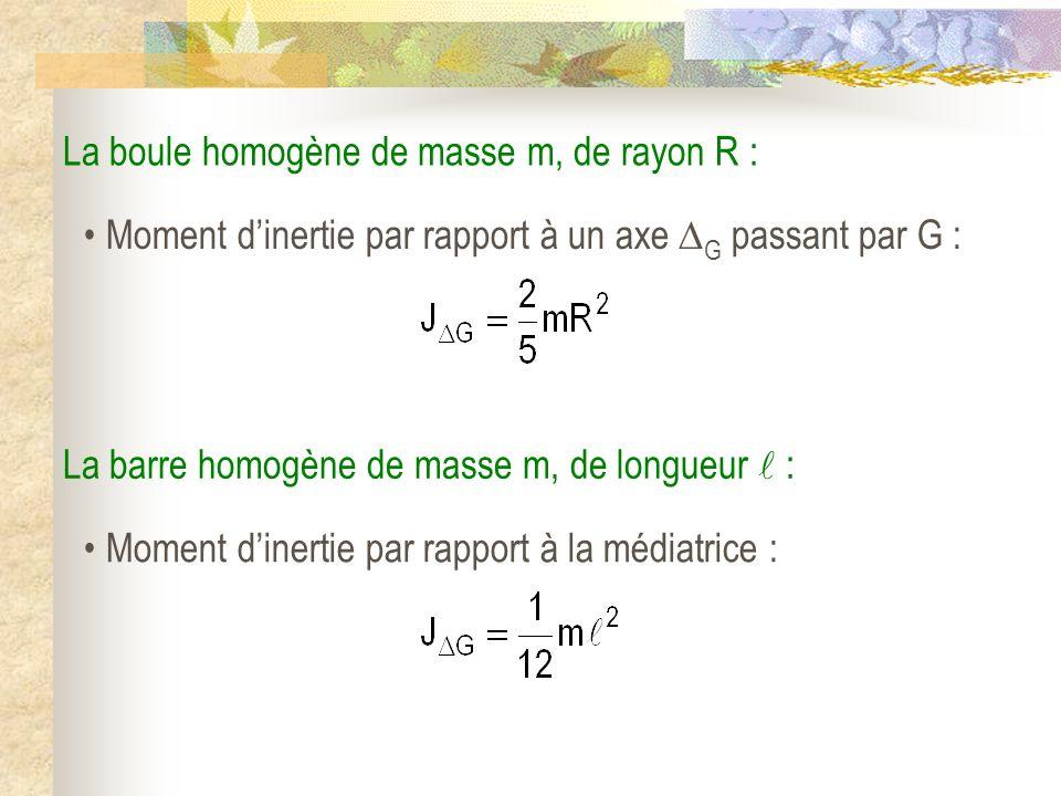 La boule homogène de masse m, de rayon R :