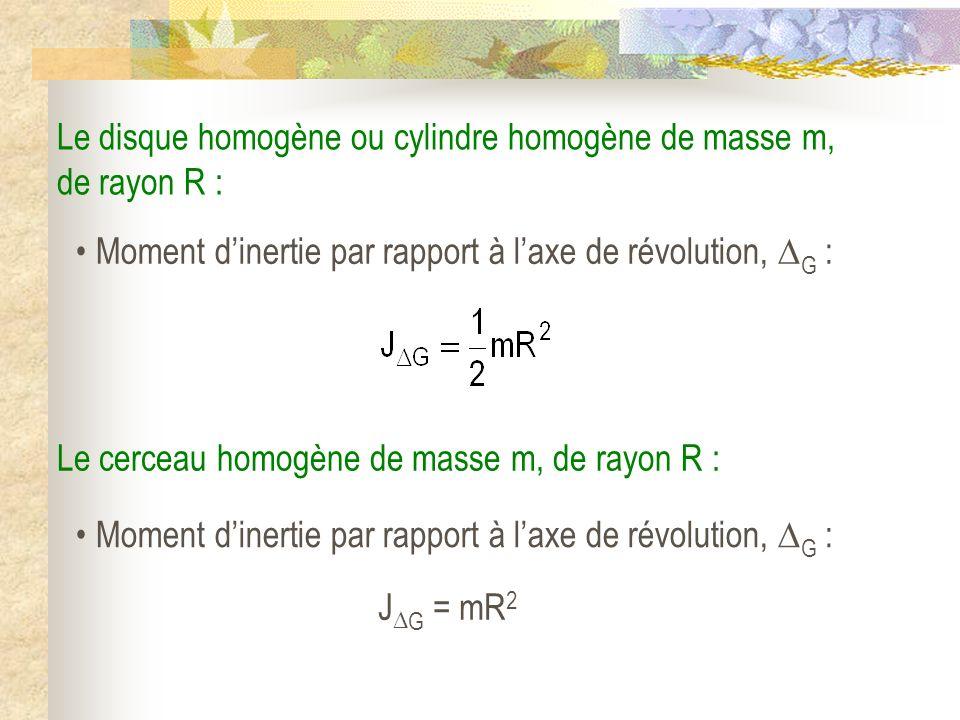 Le disque homogène ou cylindre homogène de masse m, de rayon R :