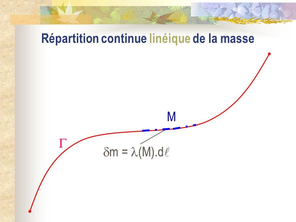 Répartition continue linéique de la masse