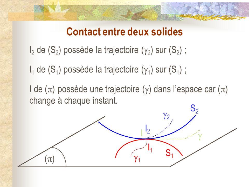 Contact entre deux solides