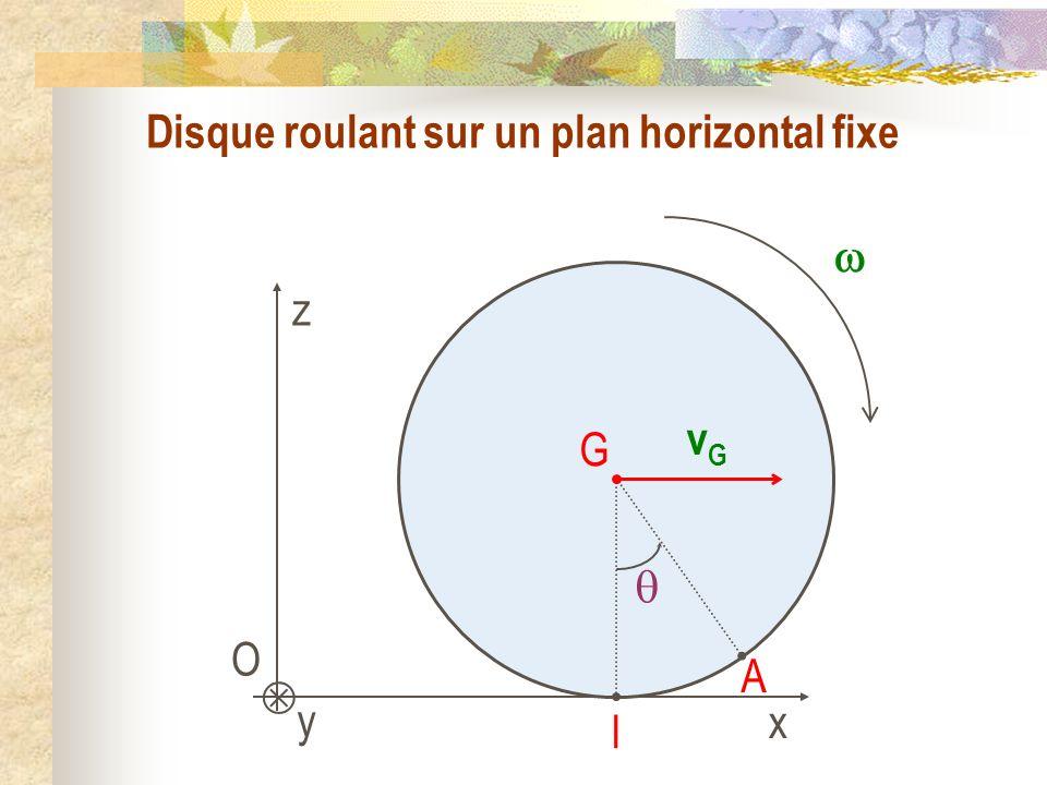 Cin matique du solide i le solide ind formable ppt - Glissement d un solide sur un plan incline ...