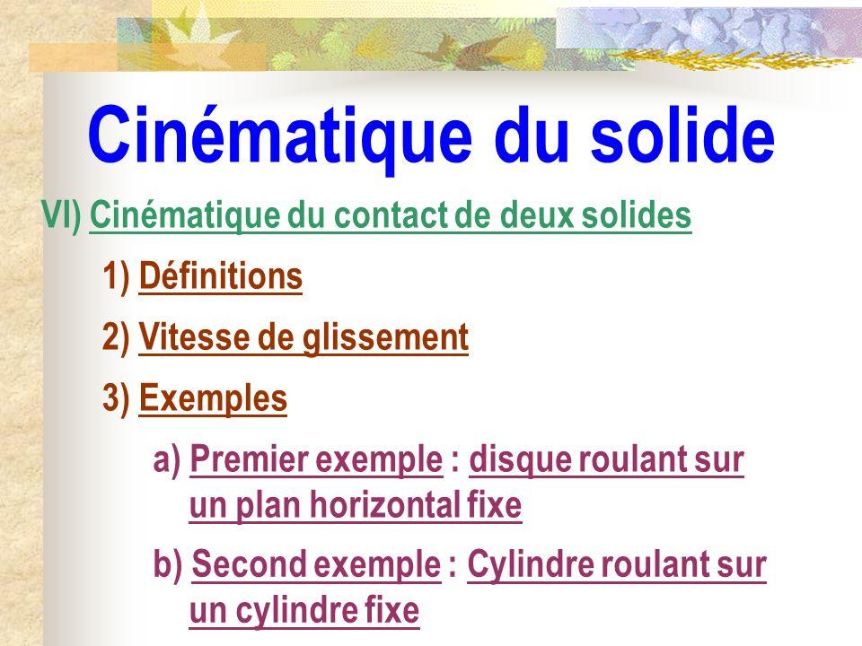 Cinématique du solide VI) Cinématique du contact de deux solides