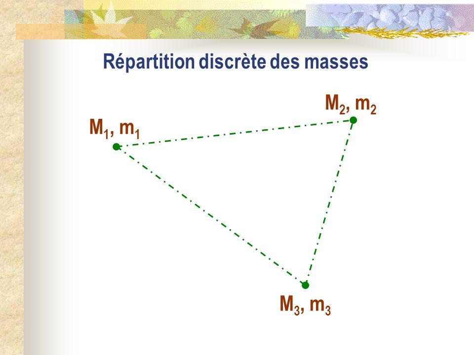 Répartition discrète des masses