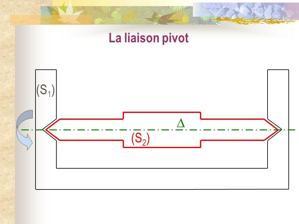 La liaison pivot (S1) (S2) 