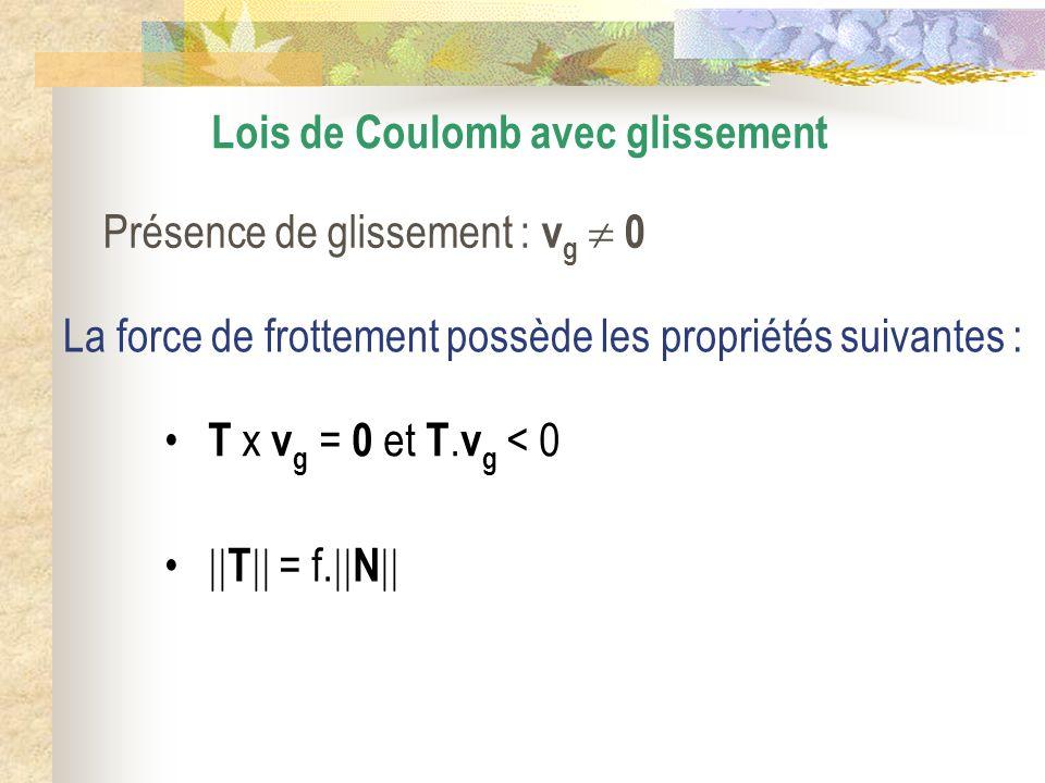 Lois de Coulomb avec glissement