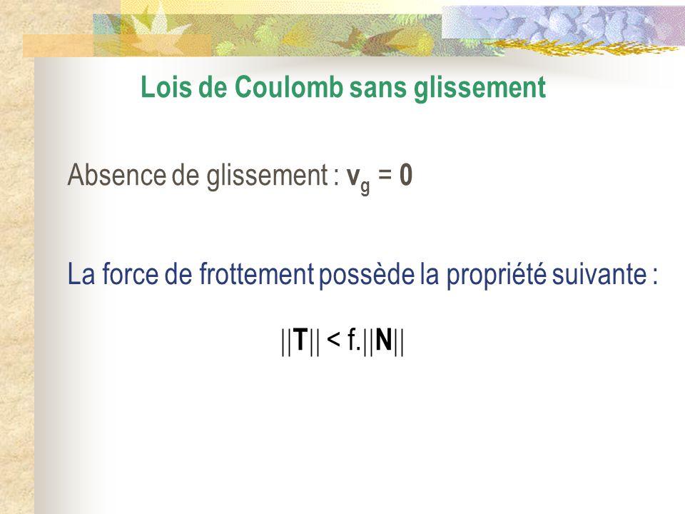 Lois de Coulomb sans glissement