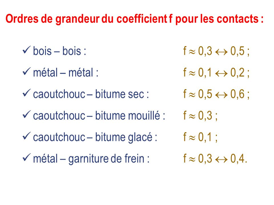 Ordres de grandeur du coefficient f pour les contacts :