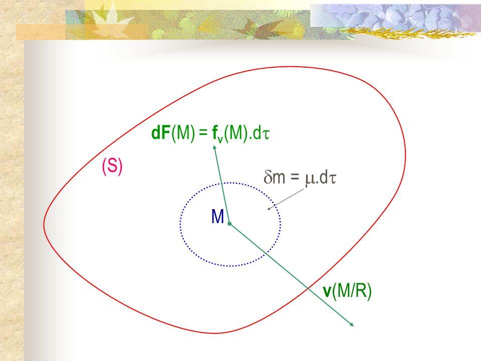 M m = .d dF(M) = fv(M).d v(M/R) (S)