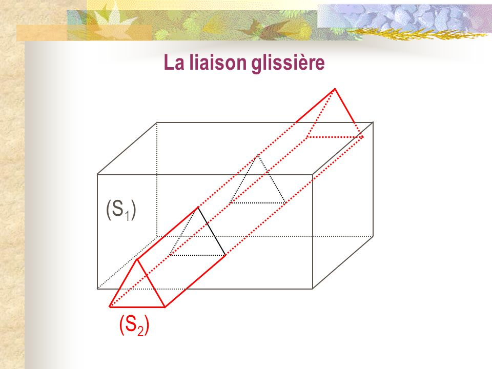 La liaison glissière (S1) (S2)