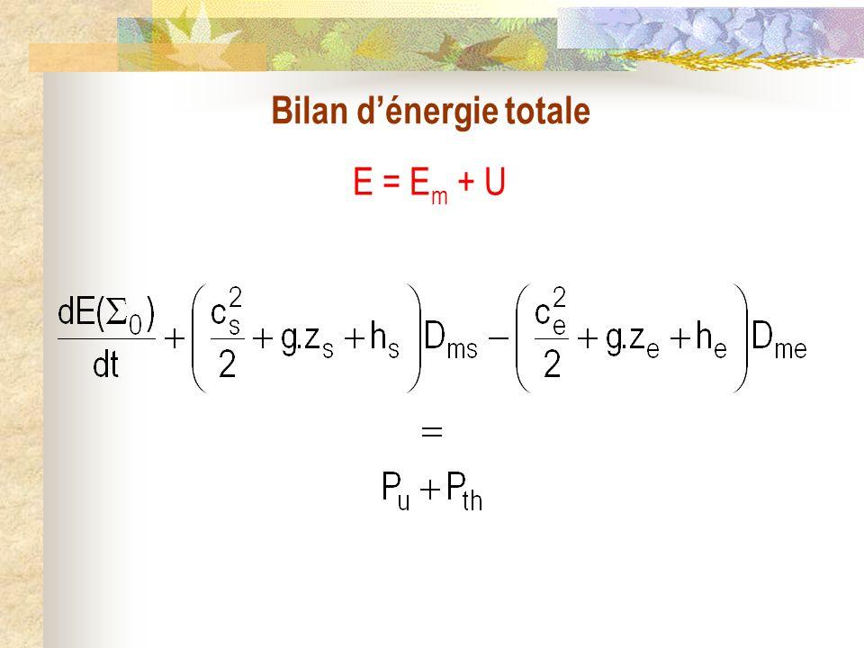 Bilan d'énergie totale