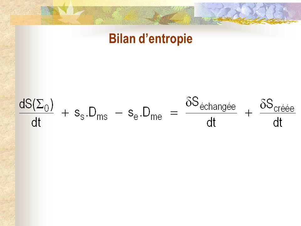 Bilan d'entropie