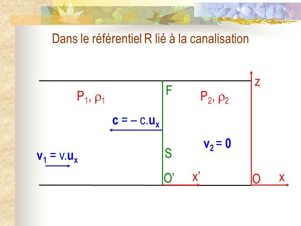 Dans le référentiel R lié à la canalisation