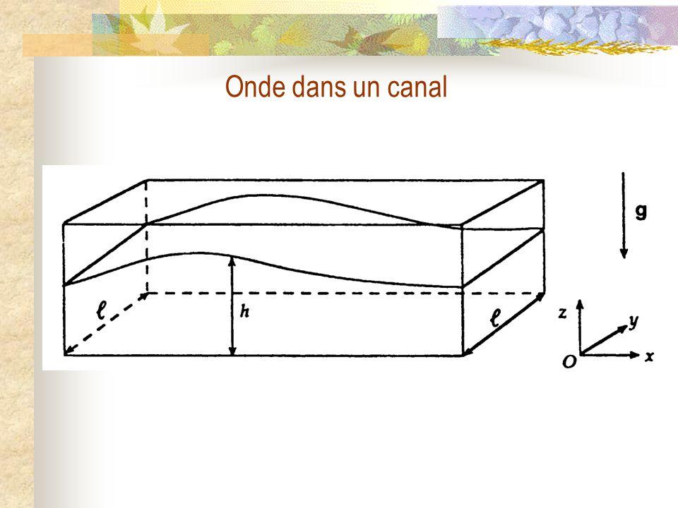 Onde dans un canal