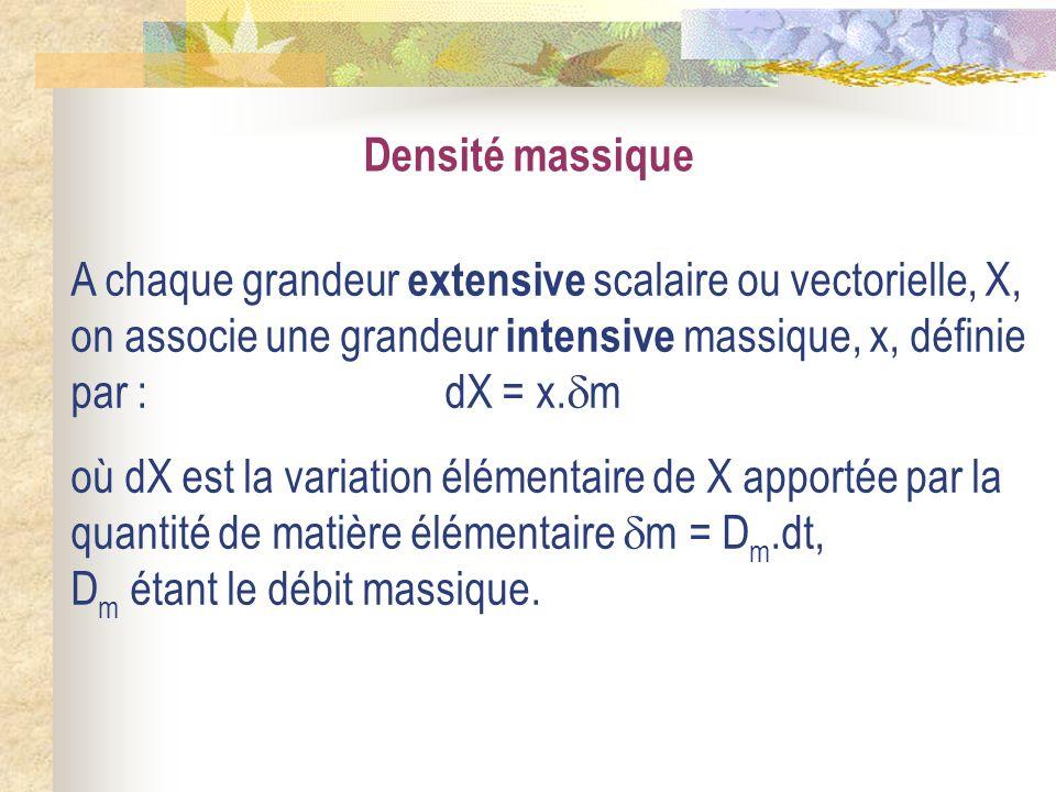 Densité massique A chaque grandeur extensive scalaire ou vectorielle, X, on associe une grandeur intensive massique, x, définie par : dX = x.m.