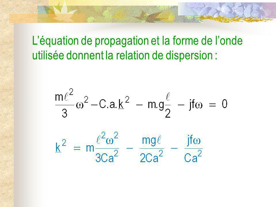 L'équation de propagation et la forme de l'onde utilisée donnent la relation de dispersion :