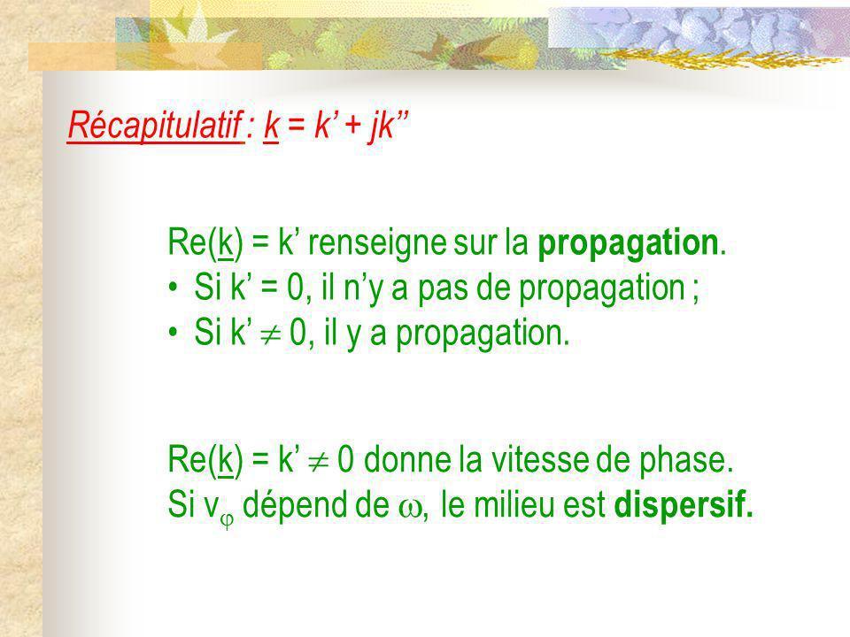 Récapitulatif : k = k' + jk''