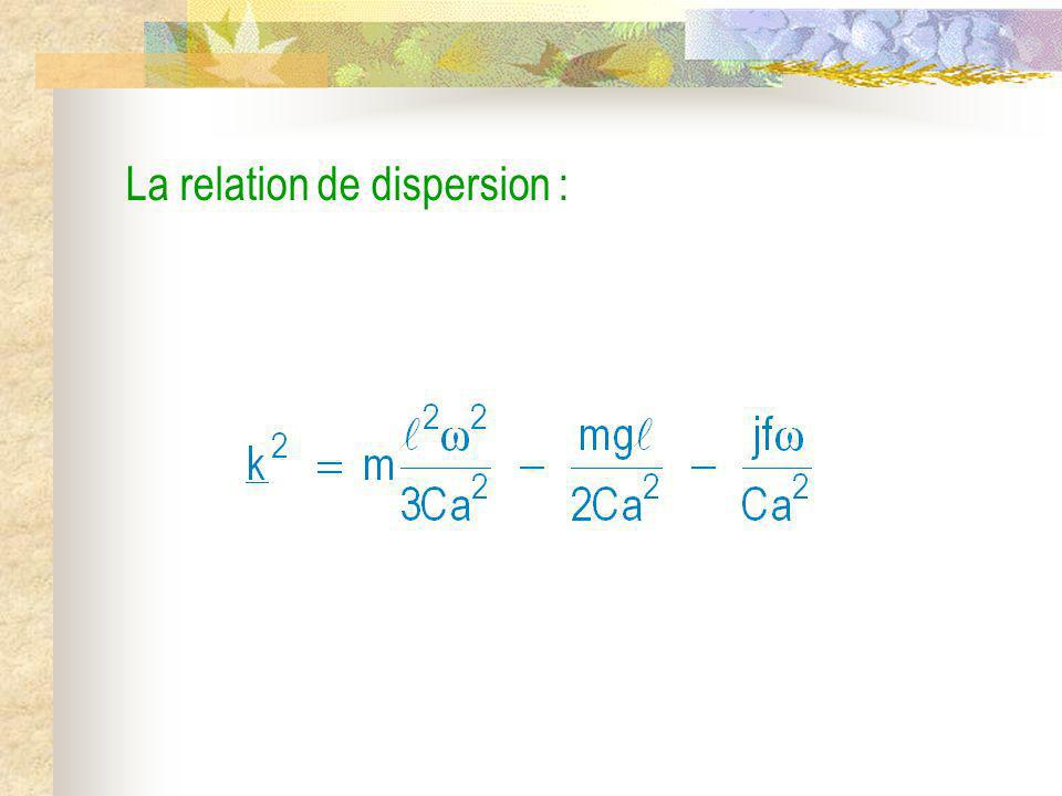 La relation de dispersion :