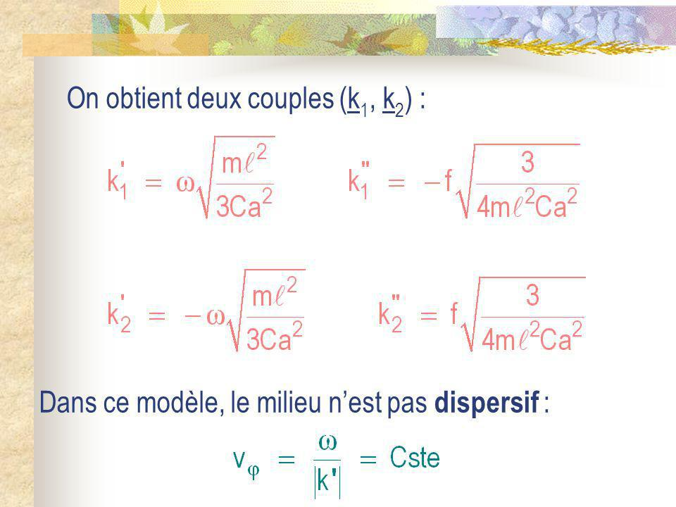 On obtient deux couples (k1, k2) :