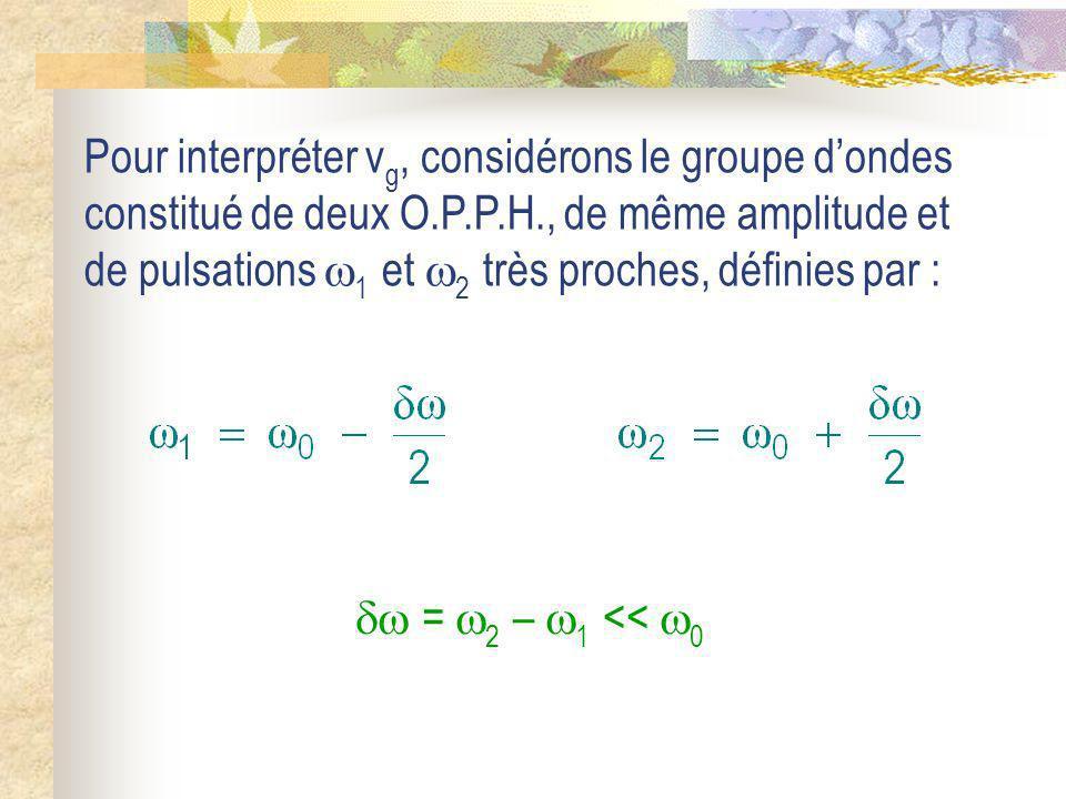 Pour interpréter vg, considérons le groupe d'ondes constitué de deux O